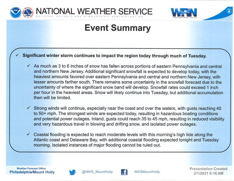 Updated forecast information at 6 a.m. on 02/01/2021.